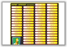 Homer Simpson Soundboard icon